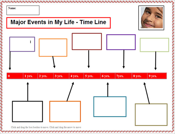 Personal Timeline Project What Is A Timeline Science With Mrs